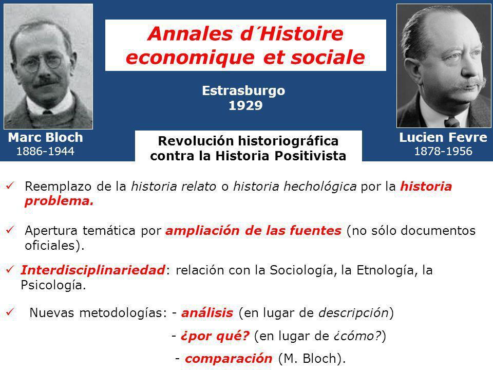 Annales d´Histoire economique et sociale Estrasburgo 1929 Marc Bloch 1886-1944 Lucien Fevre 1878-1956 Reemplazo de la historia relato o historia hecho