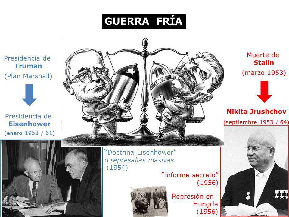 GUERRA FRÍA informe secreto (1956) Represión en Hungría (1956) Doctrina Eisenhower o represalias masivas (1954)