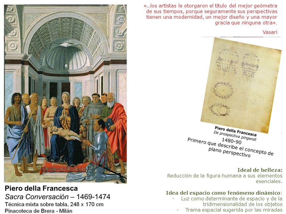 Federico de Montefeltro 1465-66 47X 33 cm- temple sobre madera Ideal de belleza: Reducción de la figura humana a sus elementos esenciales. Idea del es
