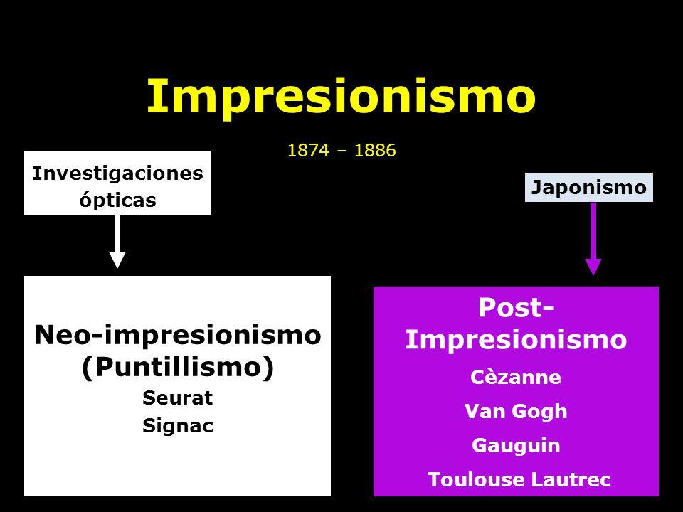Impresionismo 1874 – 1886 Investigaciones ópticas Post- Impresionismo Cèzanne Van Gogh Gauguin Toulouse Lautrec Neo-impresionismo (Puntillismo) Seurat