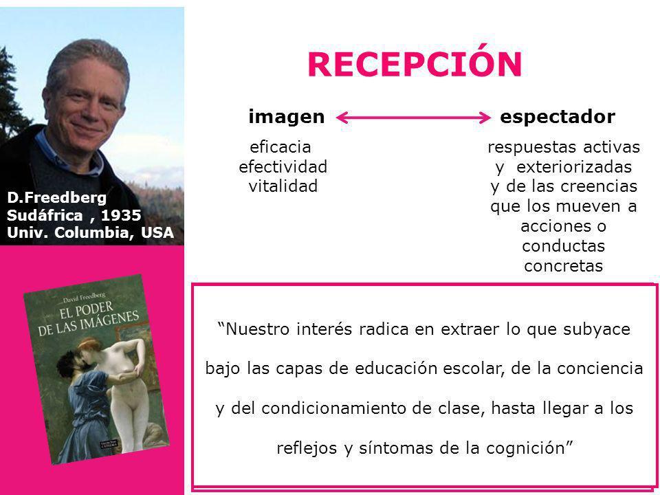 David Freedberg relación que se establece entre imagenespectador eficacia efectividad vitalidad respuestas activas y exteriorizadas y de las creencias