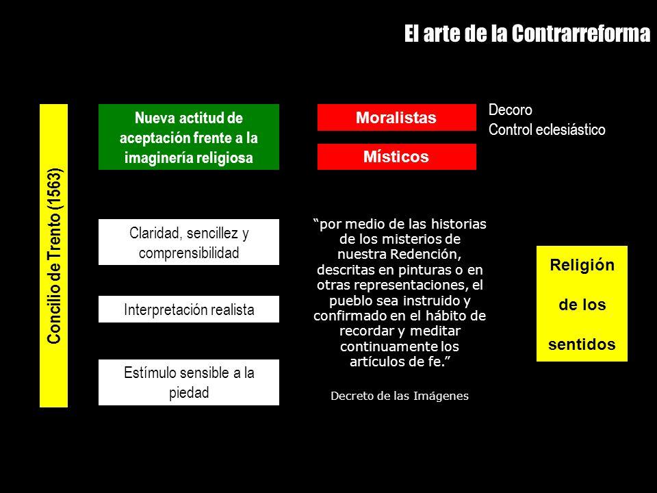 Aparición del MARCHAND (experto y subastador) División del trabajo ¿Regreso a la condición de artesanos .