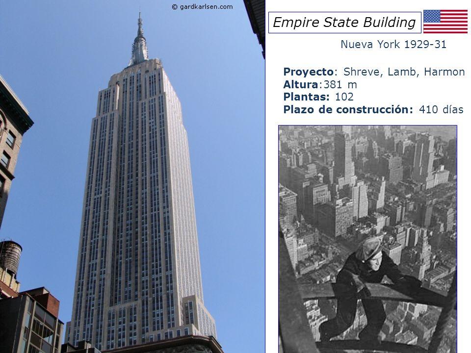 Empire State Building Proyecto: Shreve, Lamb, Harmon Altura:381 m Plantas: 102 Plazo de construcción: 410 días Nueva York 1929-31