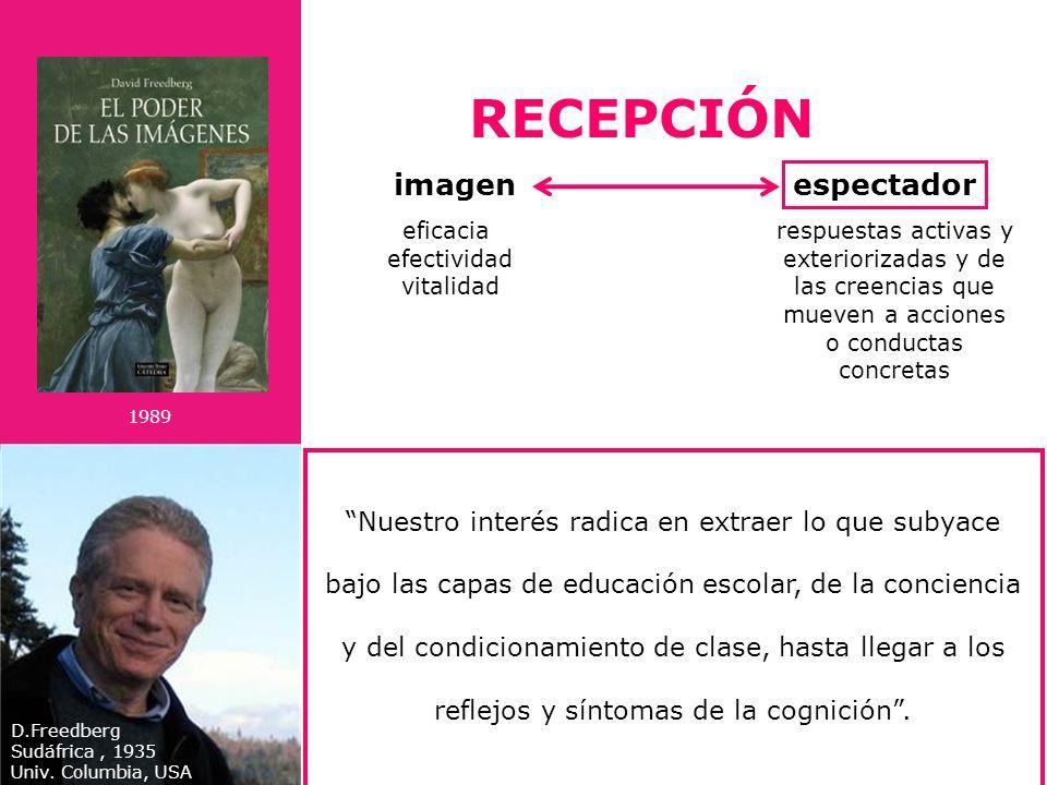 David Freedberg relación que se establece entre imagen espectador eficacia efectividad vitalidad respuestas activas y exteriorizadas y de las creencia
