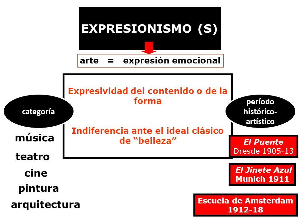 EXPRESIONISMO (S) arte = expresión emocional Expresividad del contenido o de la forma Indiferencia ante el ideal clásico de belleza pintura teatro mús