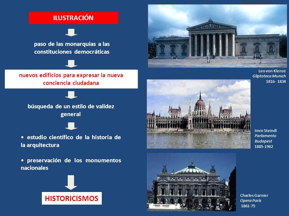 ILUSTRACIÓN paso de las monarquías a las constituciones democráticas nuevos edificios para expresar la nueva conciencia ciudadana búsqueda de un estil