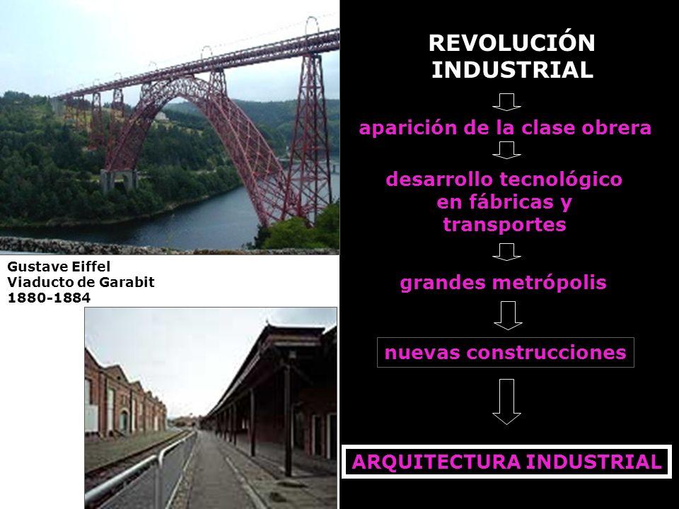 REVOLUCIÓN INDUSTRIAL aparición de la clase obrera desarrollo tecnológico en fábricas y transportes nuevas construcciones grandes metrópolis ARQUITECT