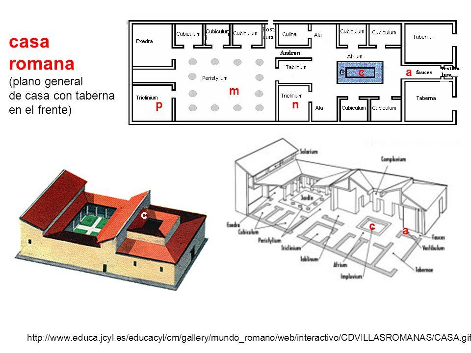 http://www.educa.jcyl.es/educacyl/cm/gallery/mundo_romano/web/interactivo/CDVILLASROMANAS/CASA.gif casa romana (plano general de casa con taberna en e