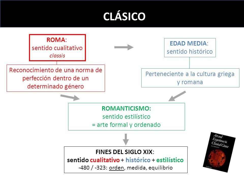 CLÁSICO ROMANTICISMO: sentido estilístico = arte formal y ordenado ROMA: sentido cualitativo classis EDAD MEDIA: sentido histórico Reconocimiento de u
