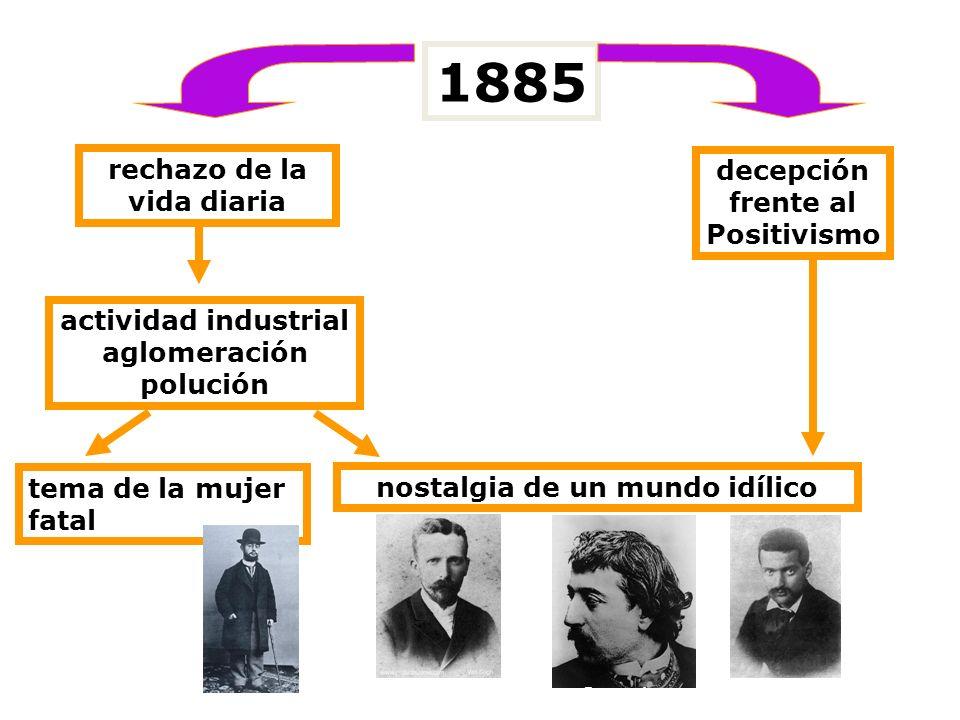decepción frente al Positivismo 1885 rechazo de la vida diaria nostalgia de un mundo idílico actividad industrial aglomeración polución tema de la muj