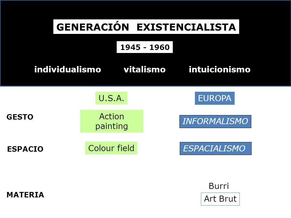 GENERACIÓN EXISTENCIALISTA 1945 - 1960 U.S.A. Action painting Colour field individualismovitalismointuicionismo EUROPA INFORMALISMO Burri Art Brut ESP