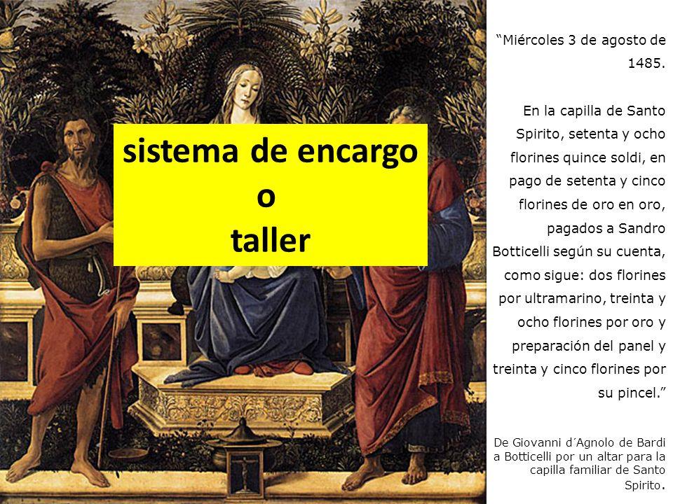 Miércoles 3 de agosto de 1485. En la capilla de Santo Spirito, setenta y ocho florines quince soldi, en pago de setenta y cinco florines de oro en oro
