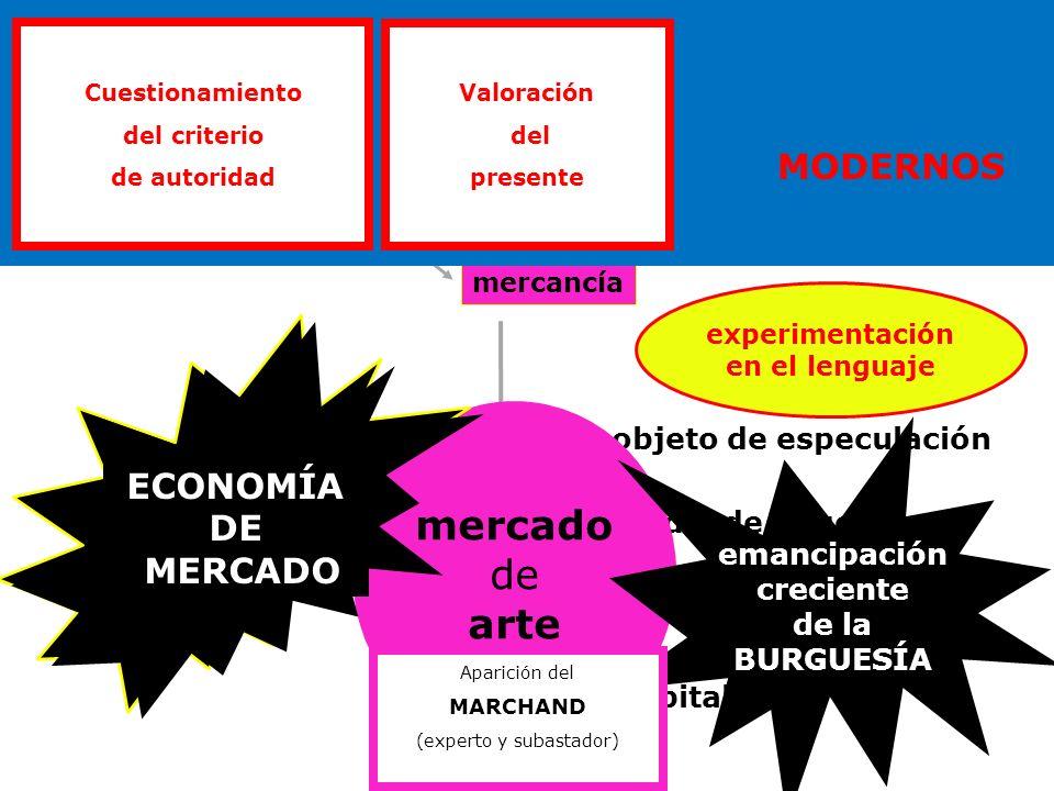 objeto de especulación medio de pago capital fianza independiente de la arquitectura móvil objeto cuadro mercancía mercado de arte comercio marítimo m
