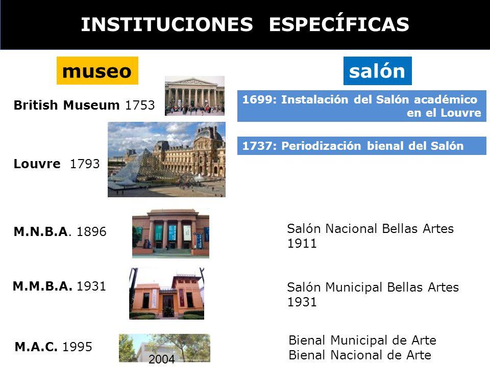 INSTITUCIONES ESPECÍFICAS museo salón British Museum 1753 Louvre 1793 M.A.C. 1995 M.N.B.A. 1896 Salón Nacional Bellas Artes 1911 Salón Municipal Bella