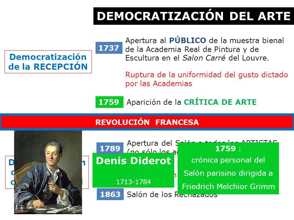Apertura al PÚBLICO de la muestra bienal de la Academia Real de Pintura y de Escultura en el Salon Carré del Louvre. DEMOCRATIZACIÓN DEL ARTE Ruptura