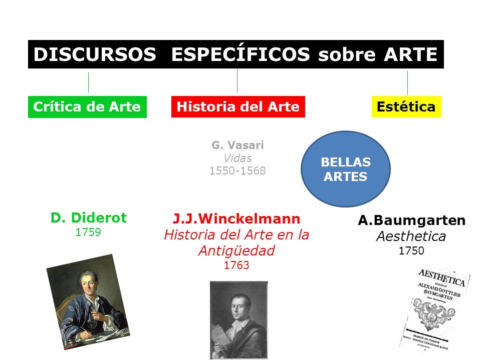 DISCURSOS ESPECÍFICOS sobre ARTE Historia del Arte G. Vasari Vidas 1550-1568 J.J.Winckelmann Historia del Arte en la Antigüedad 1763 Estética Crítica