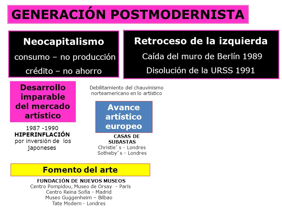 Jean-Michel Basquiat (USA 1960-1986) Sin título 1981 Oilstick sobre papel, 101.6 x 152.4 cm MoMA, NY, USA Georg Baselitz Alemania del Este 1938 Les Jeunes filles d Olmo II 1981 óleo sobre tela 249 x 250 cm Centro Georges Pompidour Francesco Clemente Italia, 1952 Sin título 1984 xilografía 36,1 x 51,1 cm MoMA, NY.
