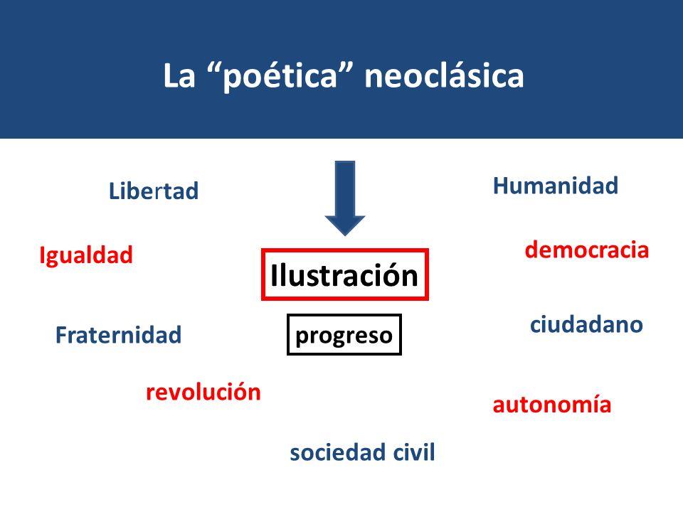 Ilustración Libertad Igualdad Fraternidad autonomía ciudadano democracia sociedad civil revolución Humanidad La poética neoclásica progreso
