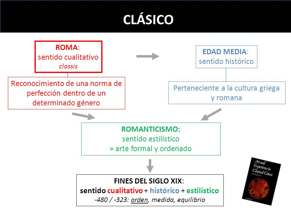 CLÁSICO: ¿categoría o concepto histórico-cultural?