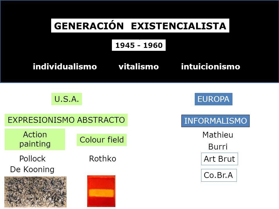GENERACIÓN EXISTENCIALISTA 1945 - 1960 U.S.A. EXPRESIONISMO ABSTRACTO Action painting Colour field PollockRothko individualismovitalismointuicionismo