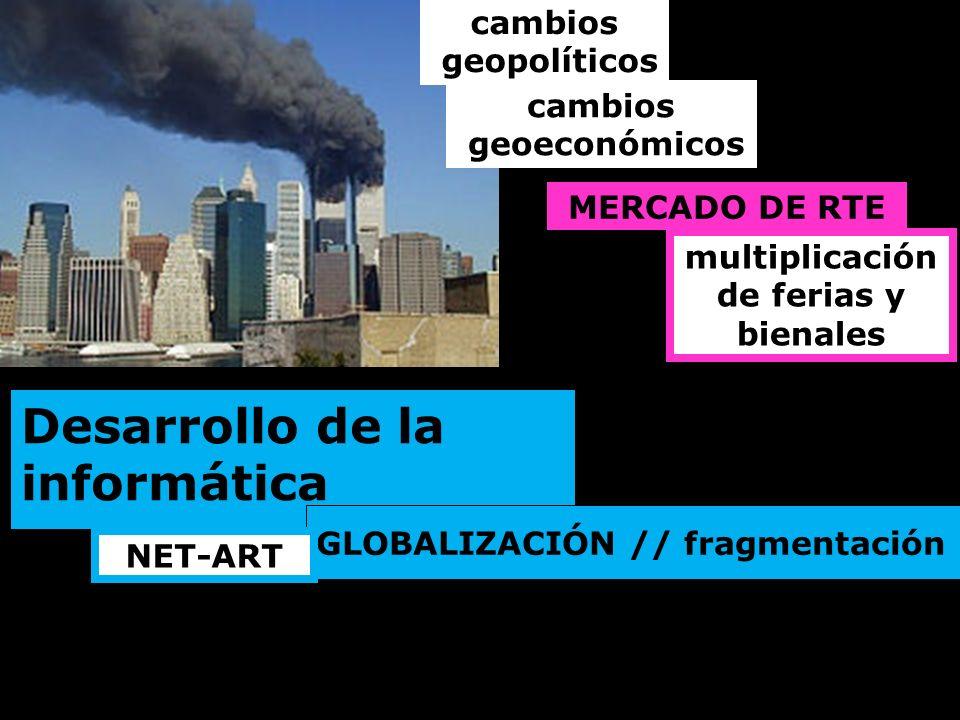 cambios geopolíticos multiplicación de ferias y bienales cambios geoeconómicos MERCADO DE RTE Desarrollo de la informática GLOBALIZACIÓN // fragmentac
