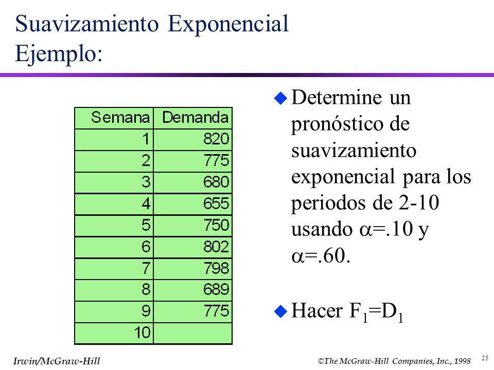 © The McGraw-Hill Companies, Inc., 1998 Irwin/McGraw-Hill 25 Suavizamiento Exponencial Ejemplo: Determine un pronóstico de suavizamiento exponencial p