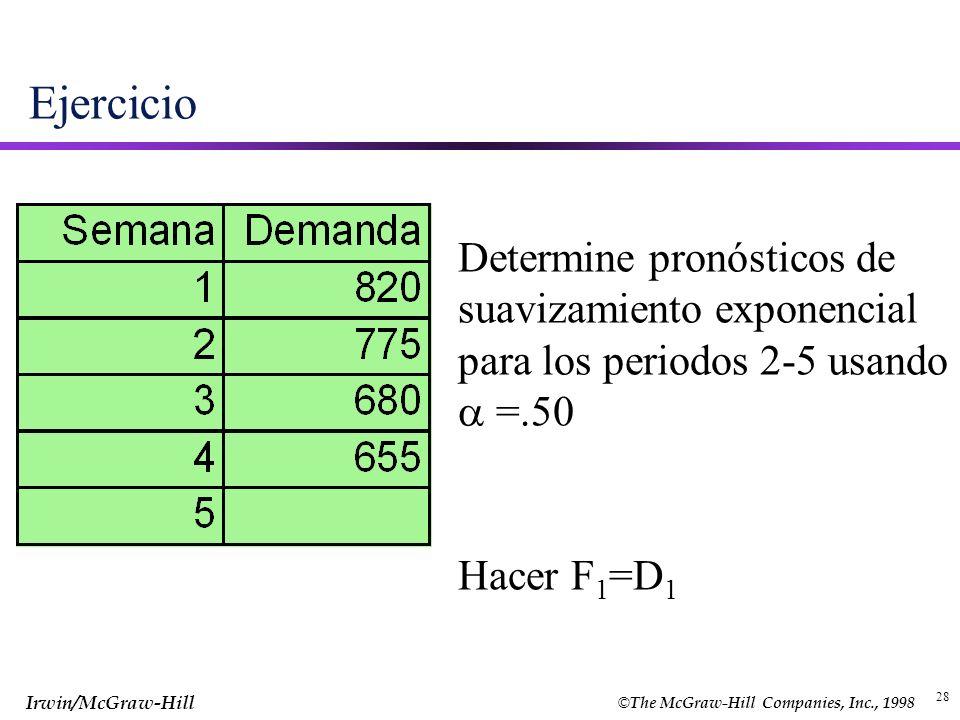 © The McGraw-Hill Companies, Inc., 1998 Irwin/McGraw-Hill 28 Ejercicio Determine pronósticos de suavizamiento exponencial para los periodos 2-5 usando