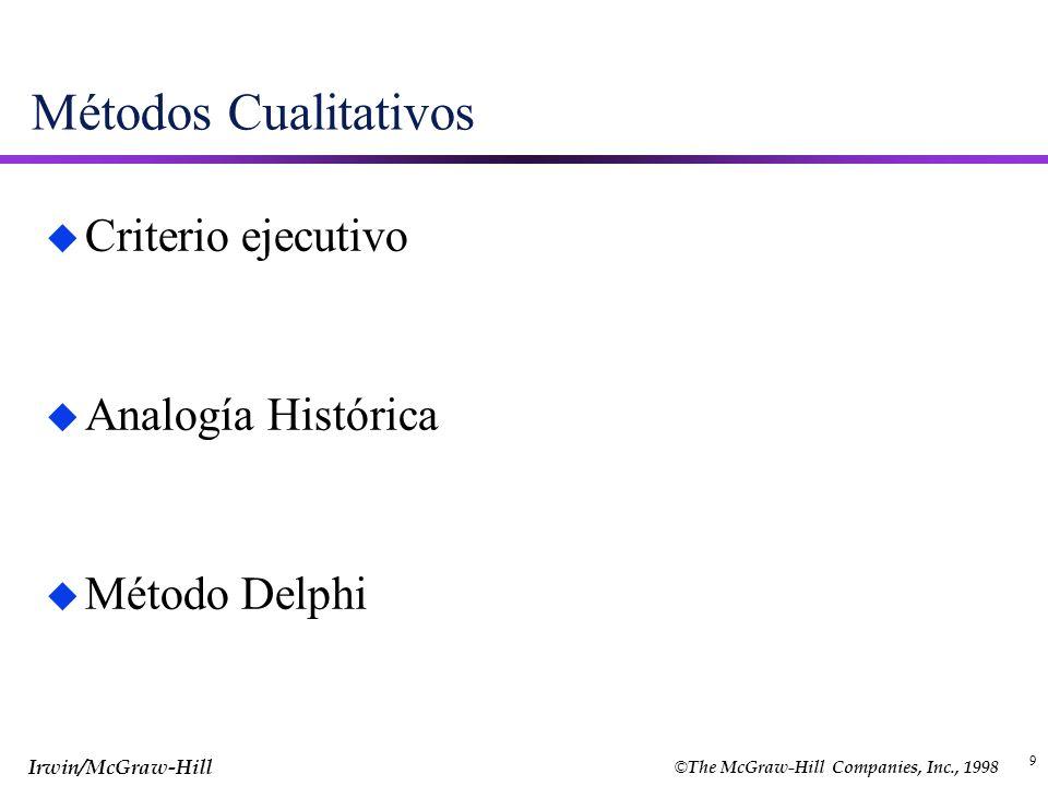 © The McGraw-Hill Companies, Inc., 1998 Irwin/McGraw-Hill 9 Métodos Cualitativos u Criterio ejecutivo u Analogía Histórica u Método Delphi