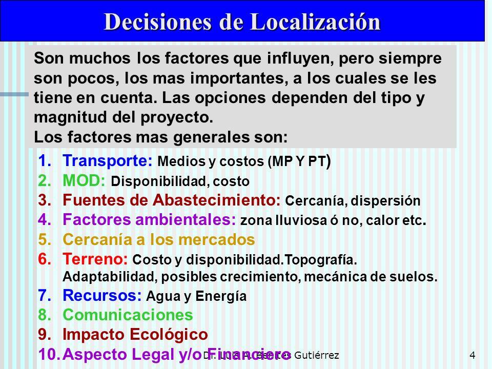 Dr. Luis A. Benites Gutiérrez5 Decisiones de Localización