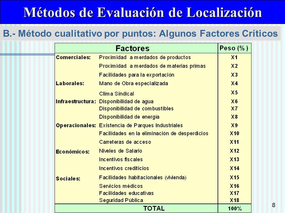 Dr. Luis A. Benites Gutiérrez19 Pasos de Evaluación de Localización