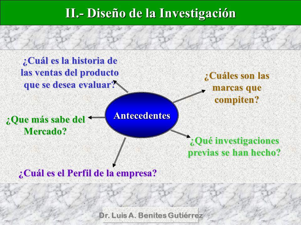 Dr. Luis A. Benites Gutiérrez II.- Diseño de la Investigación Antecedentes ¿Cuál es la historia de las ventas del producto que se desea evaluar? ¿Cuál