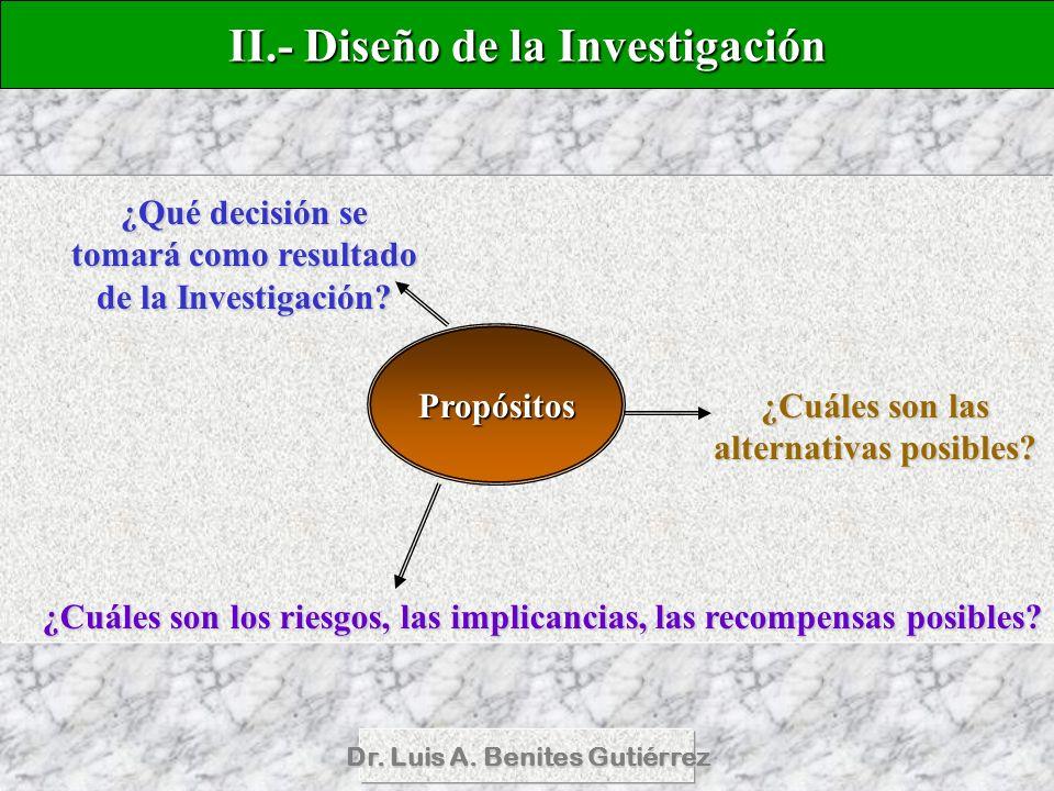 Dr. Luis A. Benites Gutiérrez II.- Diseño de la Investigación Propósitos ¿Qué decisión se tomará como resultado de la Investigación? ¿Cuáles son las a