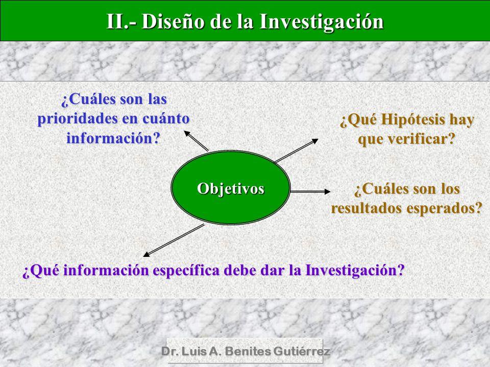 Dr. Luis A. Benites Gutiérrez II.- Diseño de la Investigación Objetivos ¿Cuáles son las prioridades en cuánto información? ¿Cuáles son los resultados