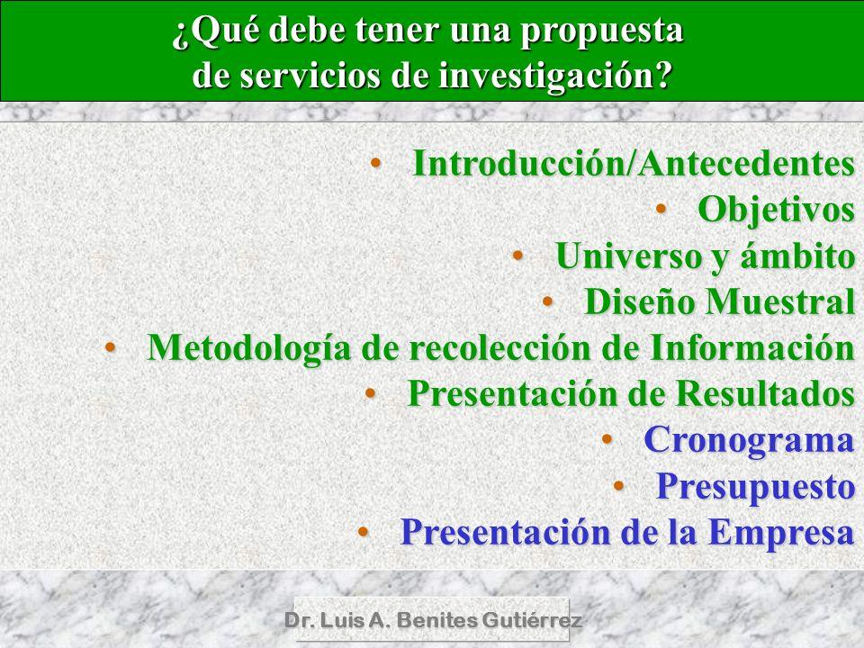 Dr. Luis A. Benites Gutiérrez Introducción/AntecedentesIntroducción/Antecedentes ObjetivosObjetivos Universo y ámbitoUniverso y ámbito Diseño Muestral