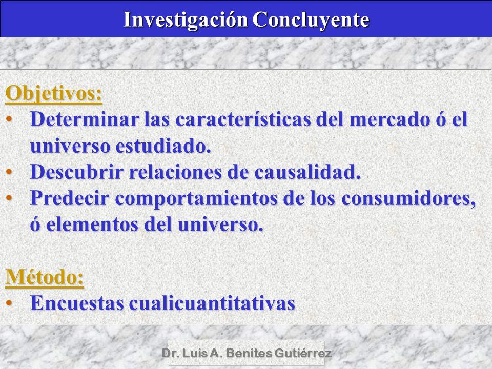 Dr. Luis A. Benites Gutiérrez Objetivos: Determinar las características del mercado ó el universo estudiado.Determinar las características del mercado