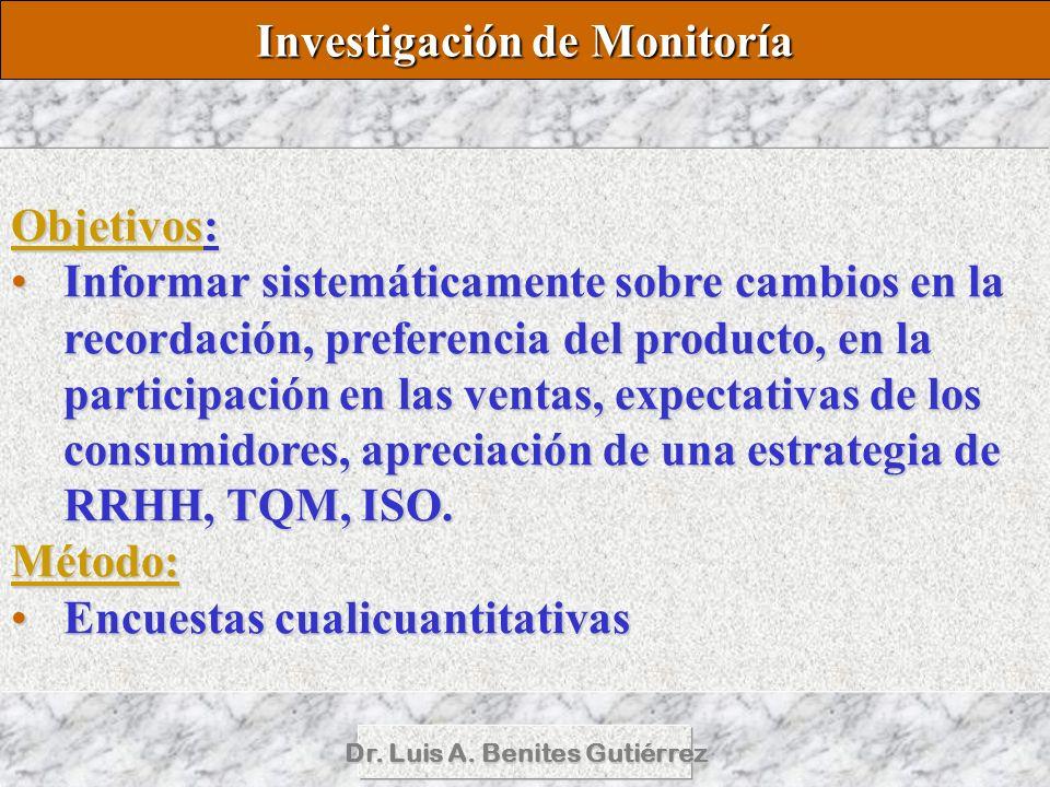 Dr. Luis A. Benites Gutiérrez Objetivos: Informar sistemáticamente sobre cambios en la recordación, preferencia del producto, en la participación en l