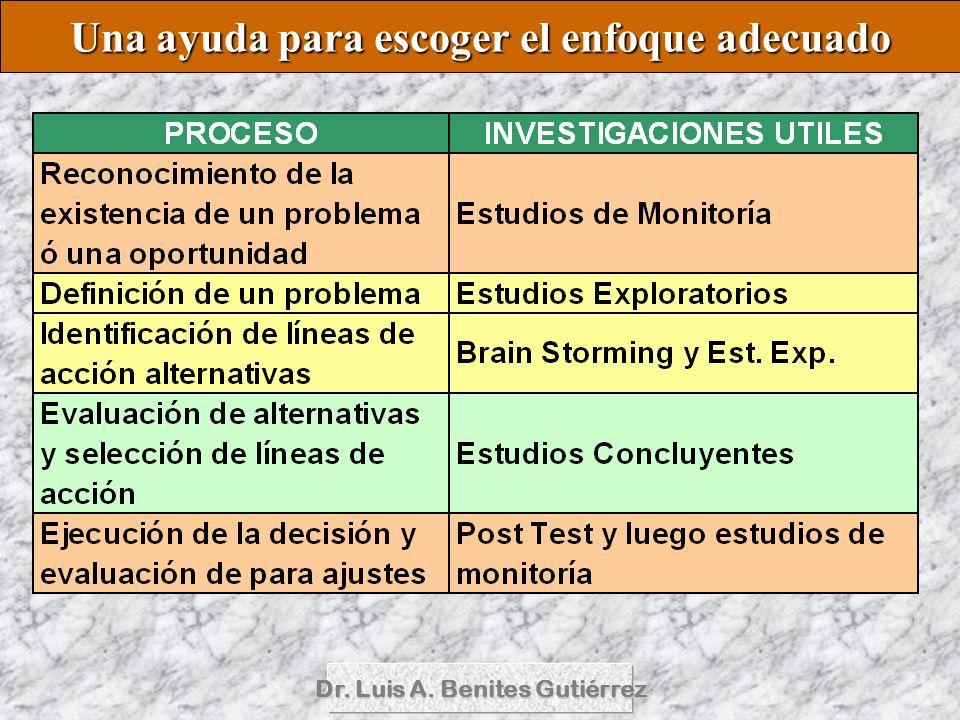 Dr. Luis A. Benites Gutiérrez Una ayuda para escoger el enfoque adecuado