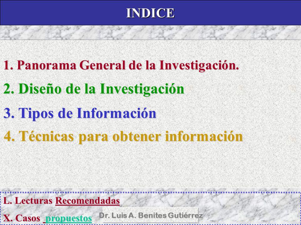 Dr. Luis A. Benites Gutiérrez INDICE 1. Panorama General de la Investigación. 1. Panorama General de la Investigación. 2. Diseño de la Investigación 2