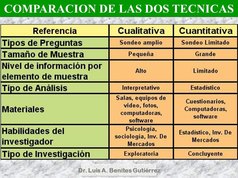 Dr. Luis A. Benites Gutiérrez COMPARACION DE LAS DOS TECNICAS