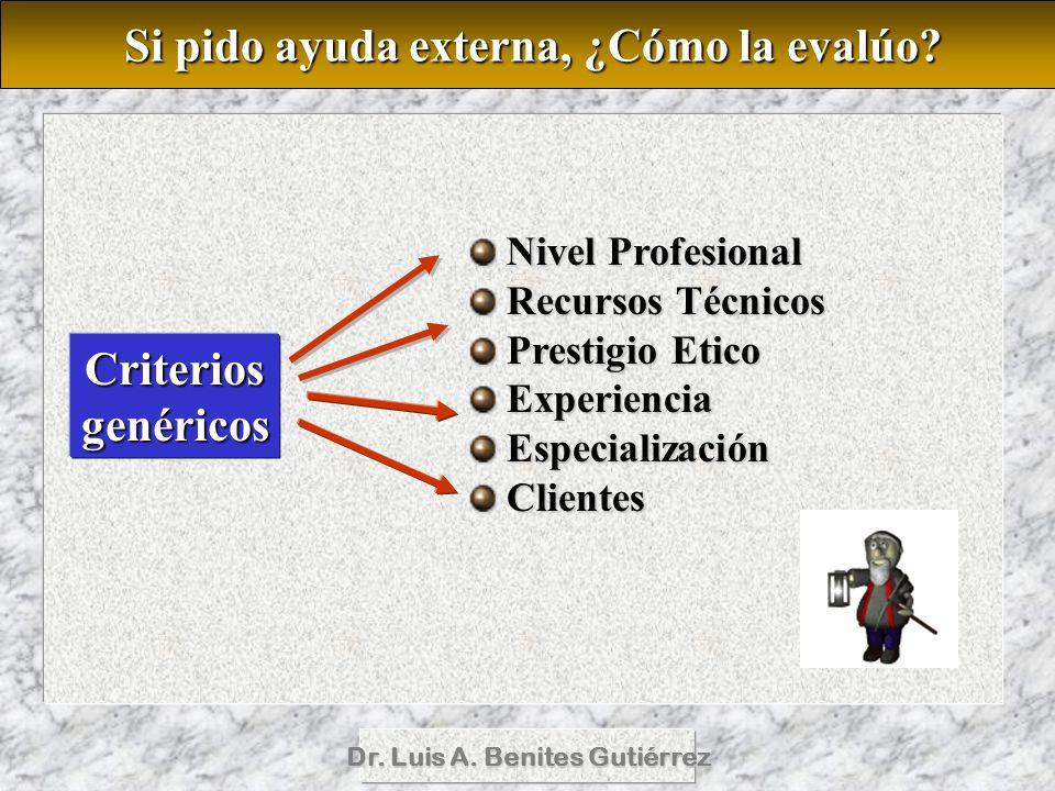 Dr. Luis A. Benites Gutiérrez Si pido ayuda externa, ¿Cómo la evalúo? Si pido ayuda externa, ¿Cómo la evalúo? Criteriosgenéricos Nivel Profesional Niv