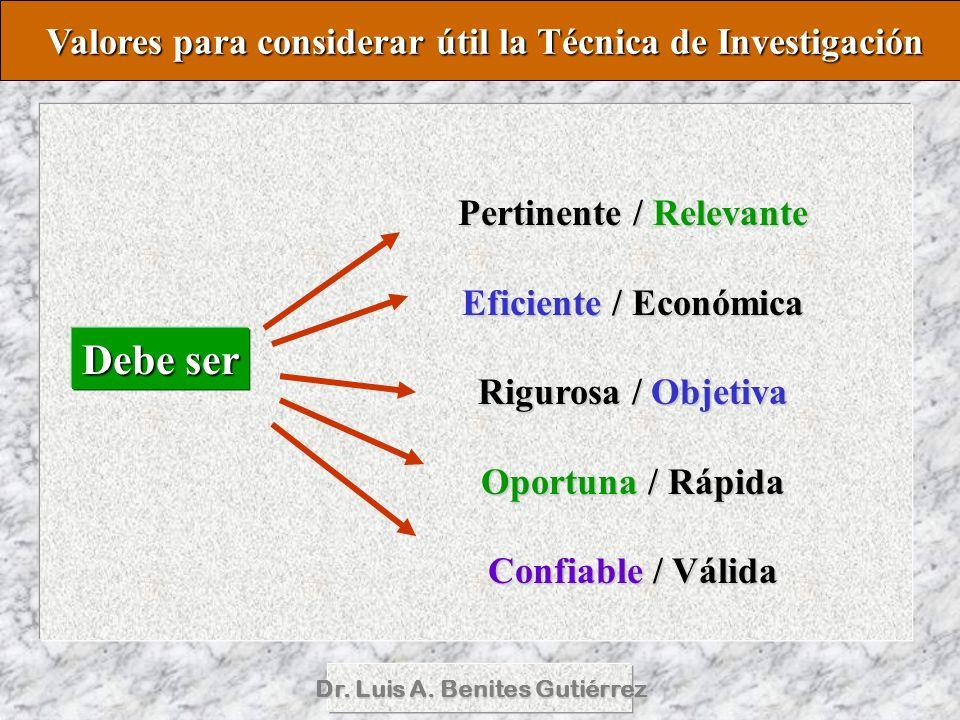 Dr. Luis A. Benites Gutiérrez Valores para considerar útil la Técnica de Investigación Valores para considerar útil la Técnica de Investigación Debe s