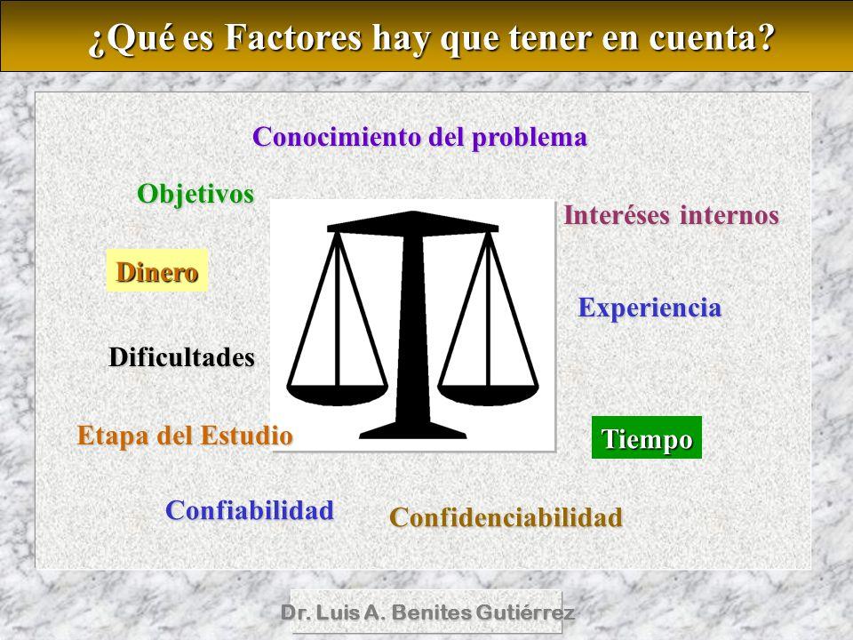 Dr. Luis A. Benites Gutiérrez ¿Qué es Factores hay que tener en cuenta? ¿Qué es Factores hay que tener en cuenta? Objetivos Interéses internos Tiempo