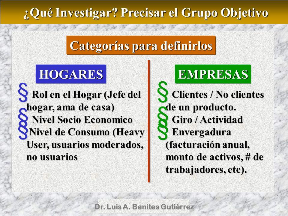 Dr. Luis A. Benites Gutiérrez ¿Qué Investigar? Precisar el Grupo Objetivo ¿Qué Investigar? Precisar el Grupo Objetivo HOGARES § Rol en el Hogar (Jefe