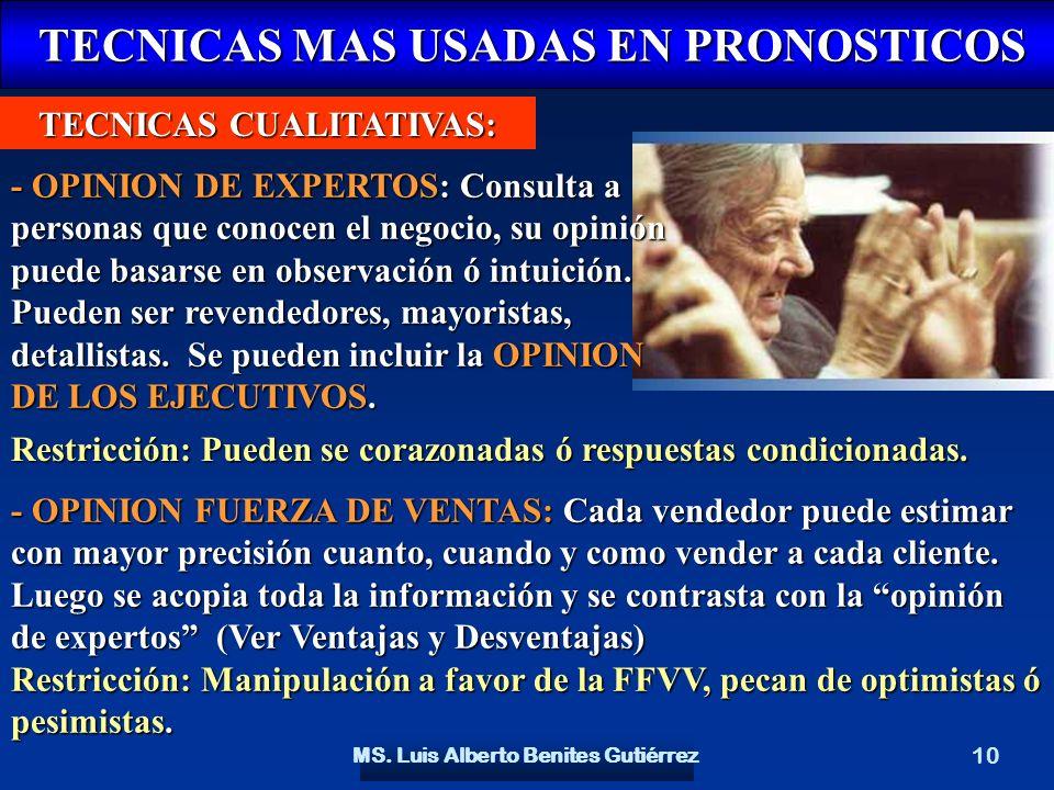 MS. Luis Alberto Benites Gutiérrez 10 TECNICAS MAS USADAS EN PRONOSTICOS TECNICAS MAS USADAS EN PRONOSTICOS - OPINION DE EXPERTOS: Consulta a personas