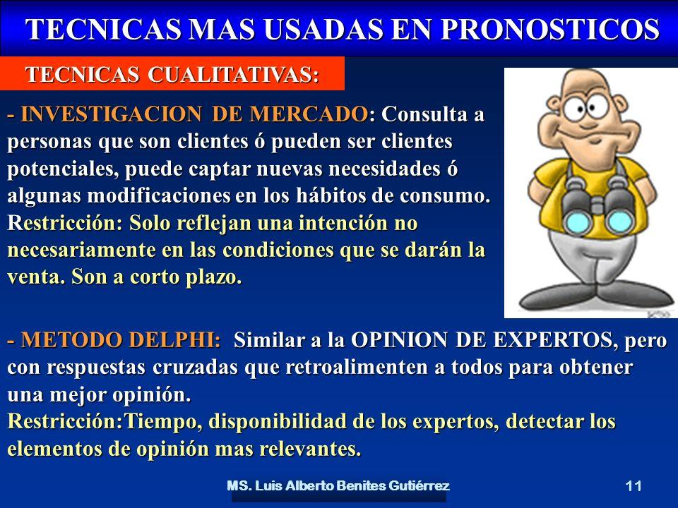 MS. Luis Alberto Benites Gutiérrez 11 TECNICAS MAS USADAS EN PRONOSTICOS TECNICAS MAS USADAS EN PRONOSTICOS - METODO DELPHI: Similar a la OPINION DE E
