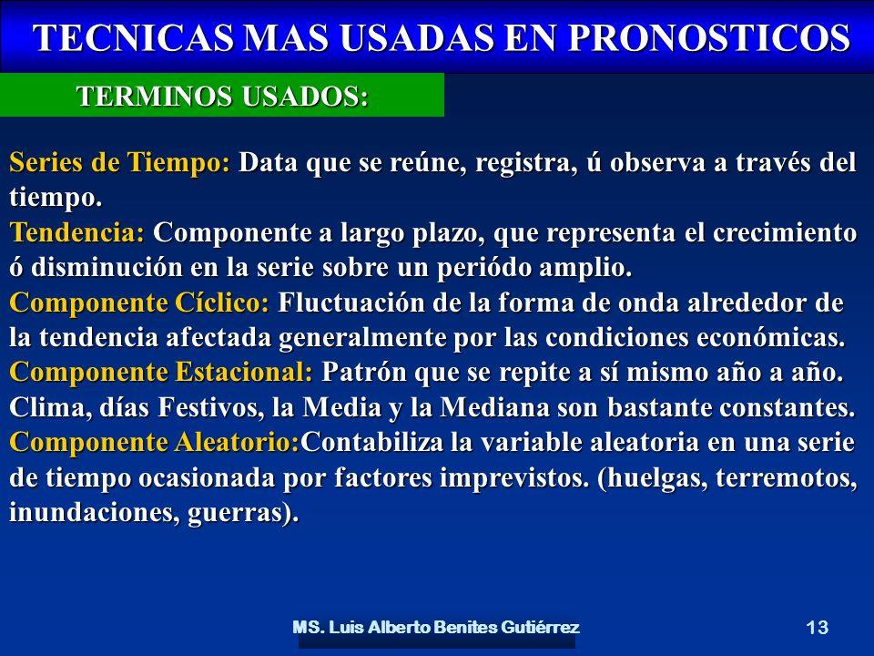 MS. Luis Alberto Benites Gutiérrez 13 TECNICAS MAS USADAS EN PRONOSTICOS TECNICAS MAS USADAS EN PRONOSTICOS TERMINOS USADOS: Series de Tiempo: Data qu