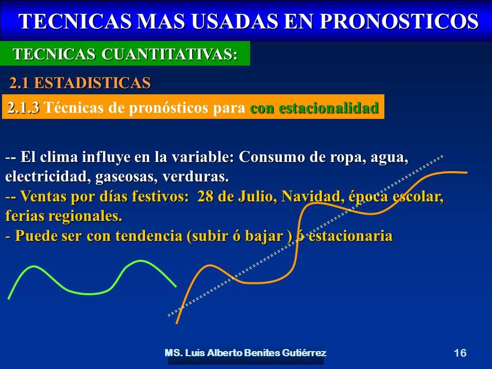 MS. Luis Alberto Benites Gutiérrez 16 TECNICAS MAS USADAS EN PRONOSTICOS TECNICAS MAS USADAS EN PRONOSTICOS TECNICAS CUANTITATIVAS: 2.1 ESTADISTICAS 2
