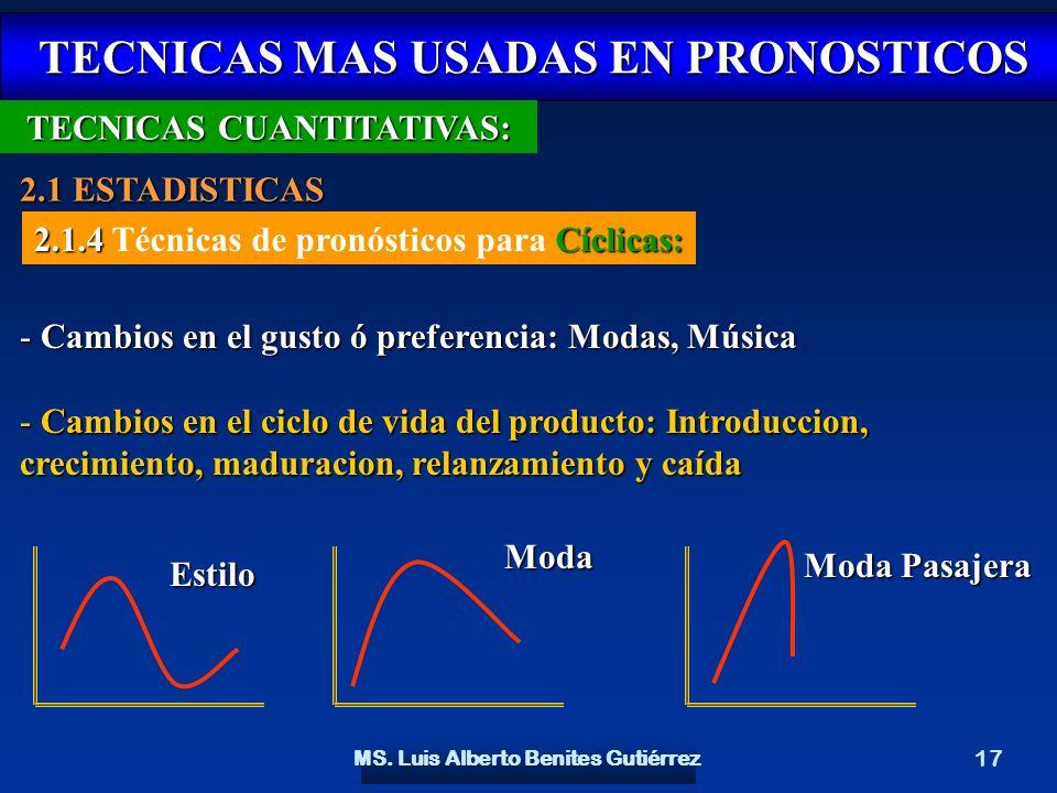 MS. Luis Alberto Benites Gutiérrez 17 TECNICAS MAS USADAS EN PRONOSTICOS TECNICAS MAS USADAS EN PRONOSTICOS TECNICAS CUANTITATIVAS: 2.1 ESTADISTICAS 2