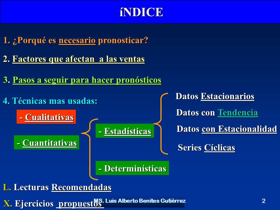 MS. Luis Alberto Benites Gutiérrez 2 íNDICE íNDICE 1. ¿Porqué es necesario pronosticar? 1. ¿Porqué es necesario pronosticar? 2. Factores que afectan a