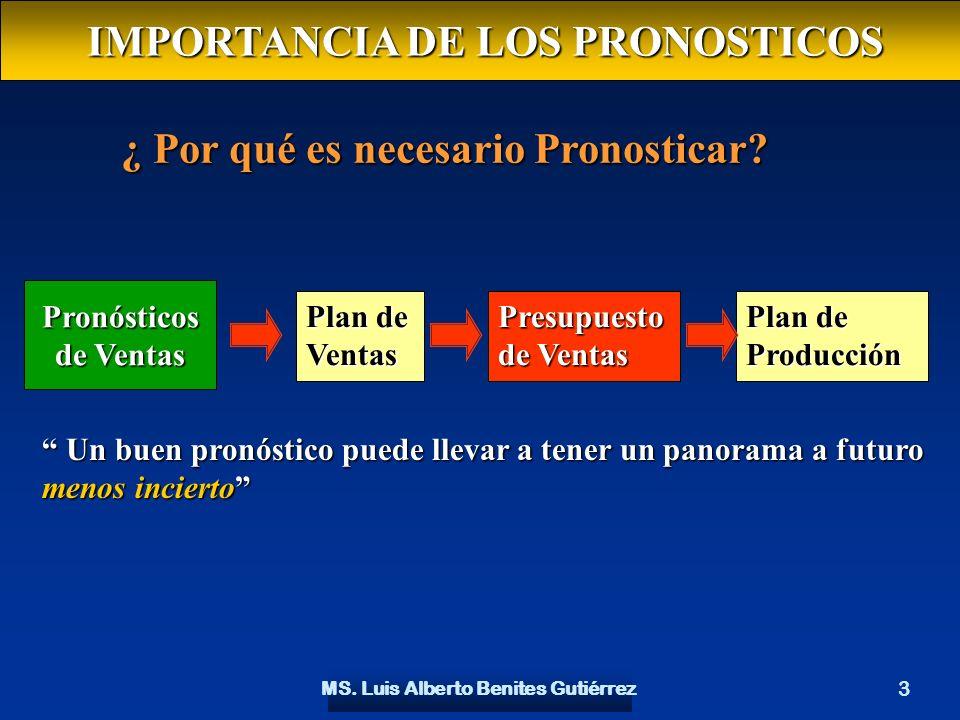 MS. Luis Alberto Benites Gutiérrez 3 IMPORTANCIA DE LOS PRONOSTICOS IMPORTANCIA DE LOS PRONOSTICOS Pronósticos de Ventas Plan de VentasPresupuesto de